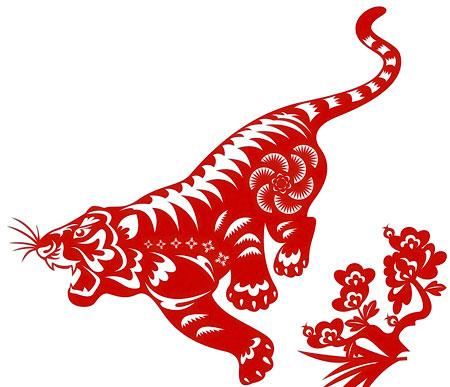 Тигра гороскоп картинки